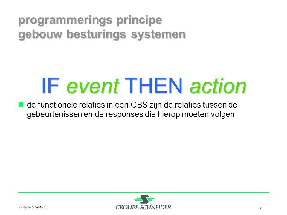 programmerings principe gebouw besturings systemen