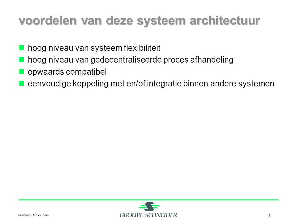 voordelen van deze systeem architectuur