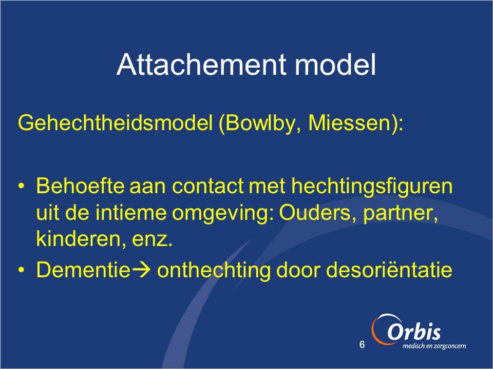 Attachement model Gehechtheidsmodel (Bowlby, Miessen):