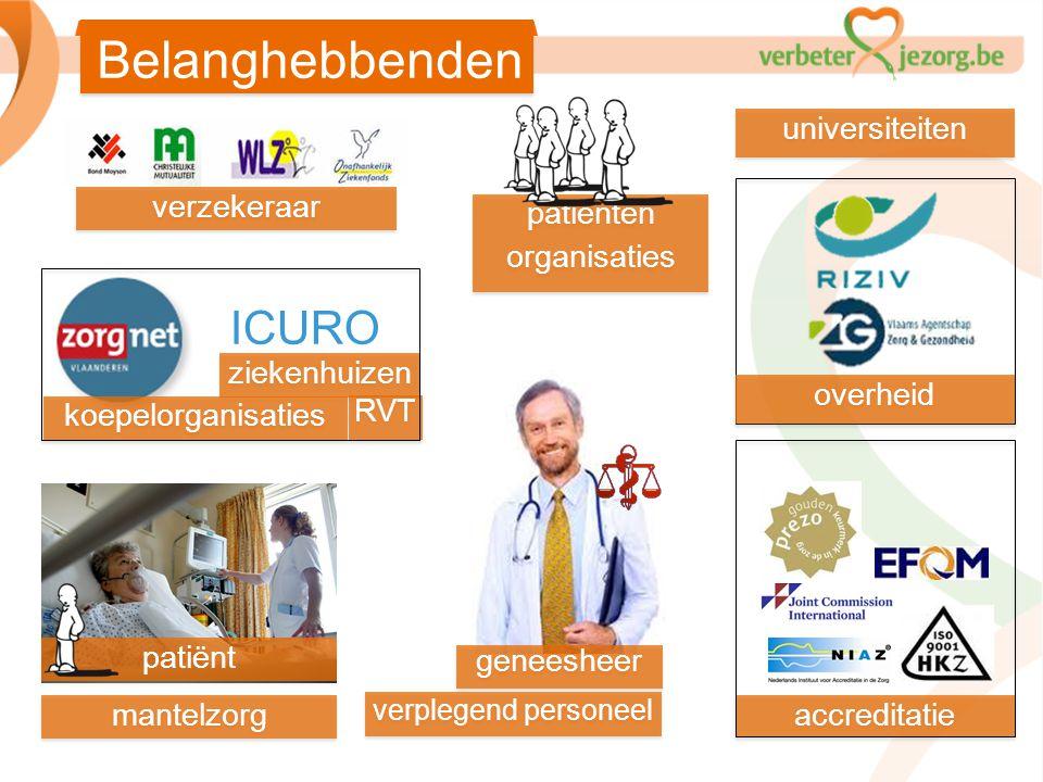 Belanghebbenden ICURO universiteiten verzekeraar patiënten