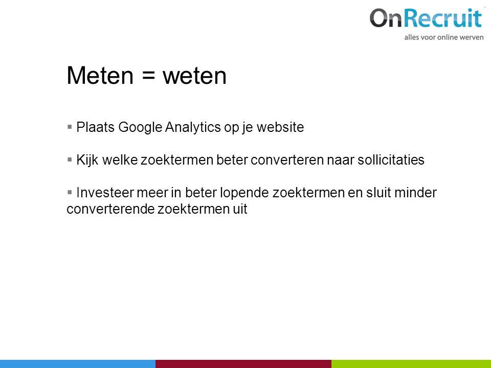 Meten = weten Plaats Google Analytics op je website