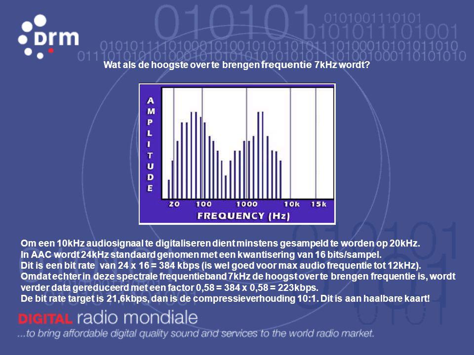 Wat als de hoogste over te brengen frequentie 7kHz wordt