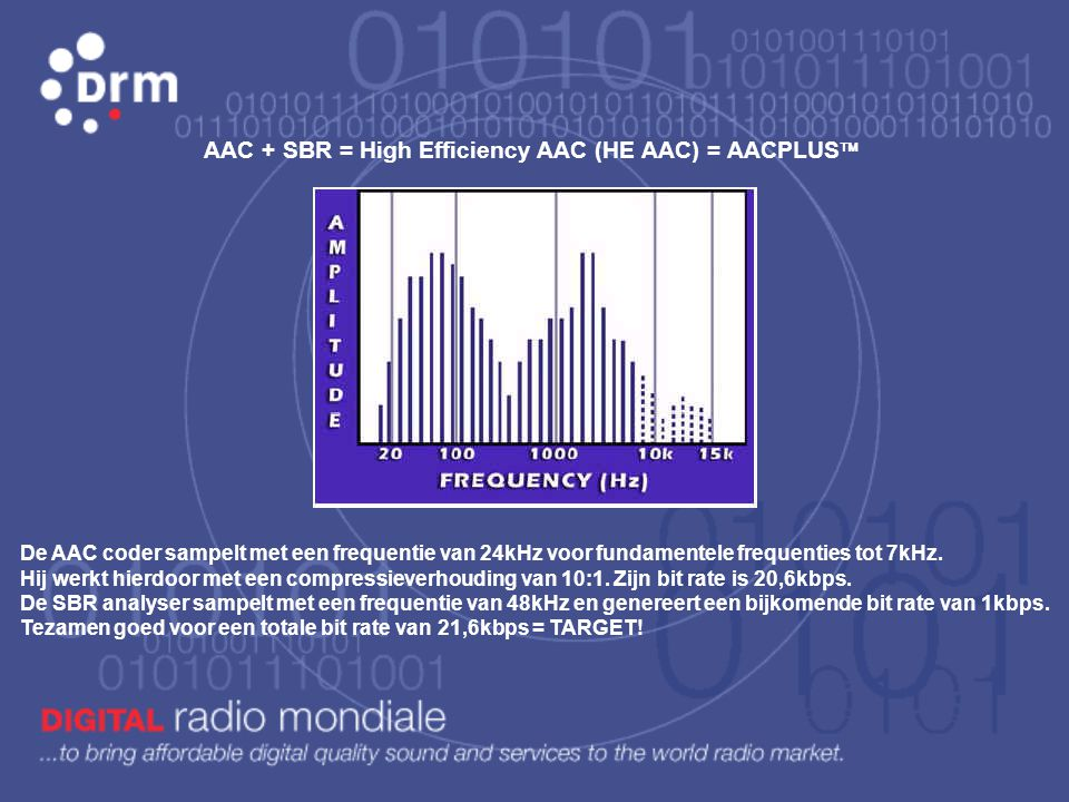 AAC + SBR = High Efficiency AAC (HE AAC) = AACPLUS