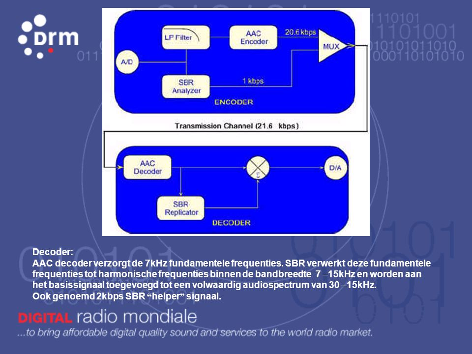 Decoder: AAC decoder verzorgt de 7kHz fundamentele frequenties