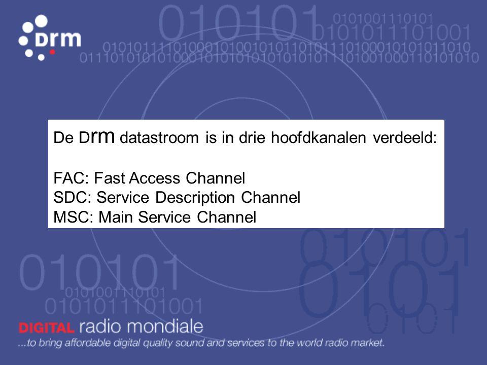 De Drm datastroom is in drie hoofdkanalen verdeeld: