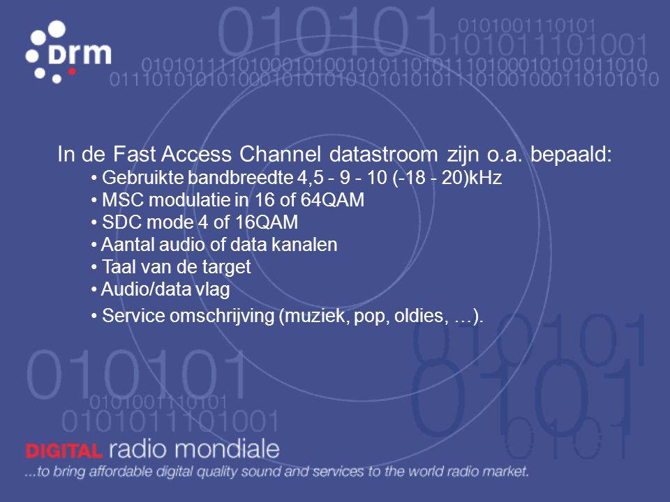 In de Fast Access Channel datastroom zijn o.a. bepaald: