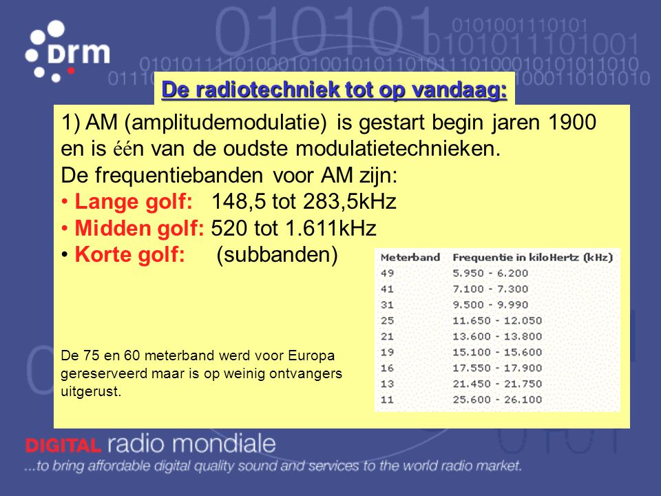 De radiotechniek tot op vandaag: