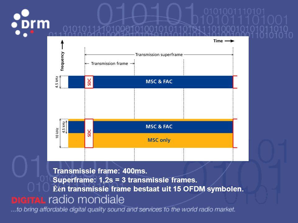 Transmissie frame: 400ms. Superframe: 1,2s = 3 transmissie frames.