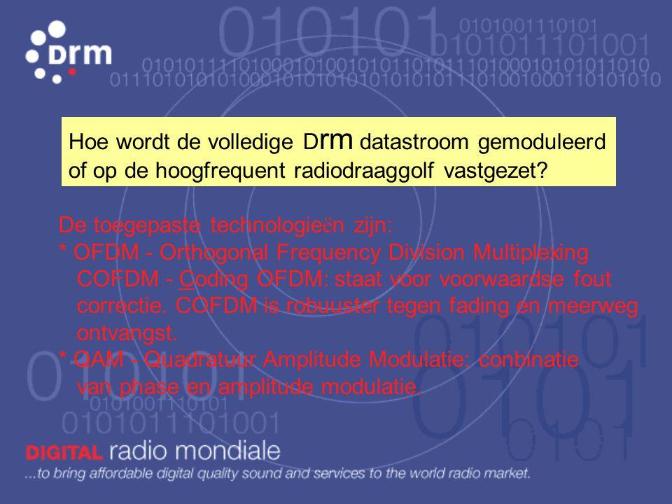 Hoe wordt de volledige Drm datastroom gemoduleerd of op de hoogfrequent radiodraaggolf vastgezet