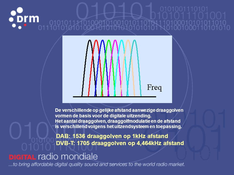 De verschillende op gelijke afstand aanwezige draaggolven vormen de basis voor de digitale uitzending. Het aantal draaggolven, draaggolfmodulatie en de afstand is verschillend volgens het uitzendsysteem en toepassing.