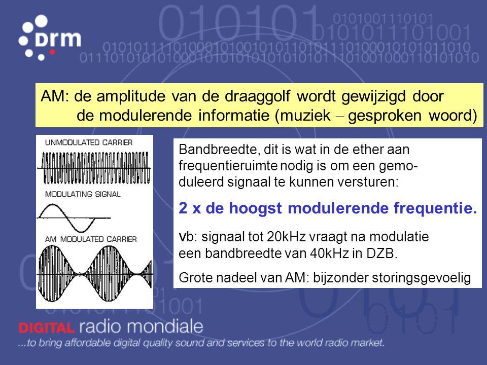 AM: de amplitude van de draaggolf wordt gewijzigd door de modulerende informatie (muziek – gesproken woord)