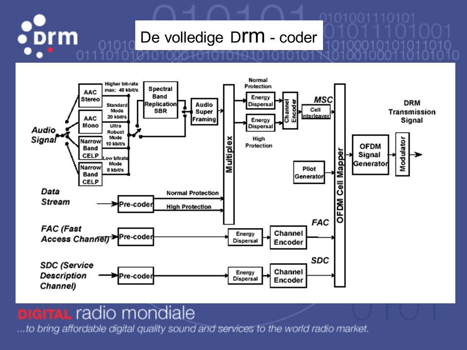 De volledige Drm - coder