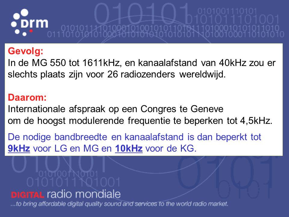 Gevolg: In de MG 550 tot 1611kHz, en kanaalafstand van 40kHz zou er slechts plaats zijn voor 26 radiozenders wereldwijd.