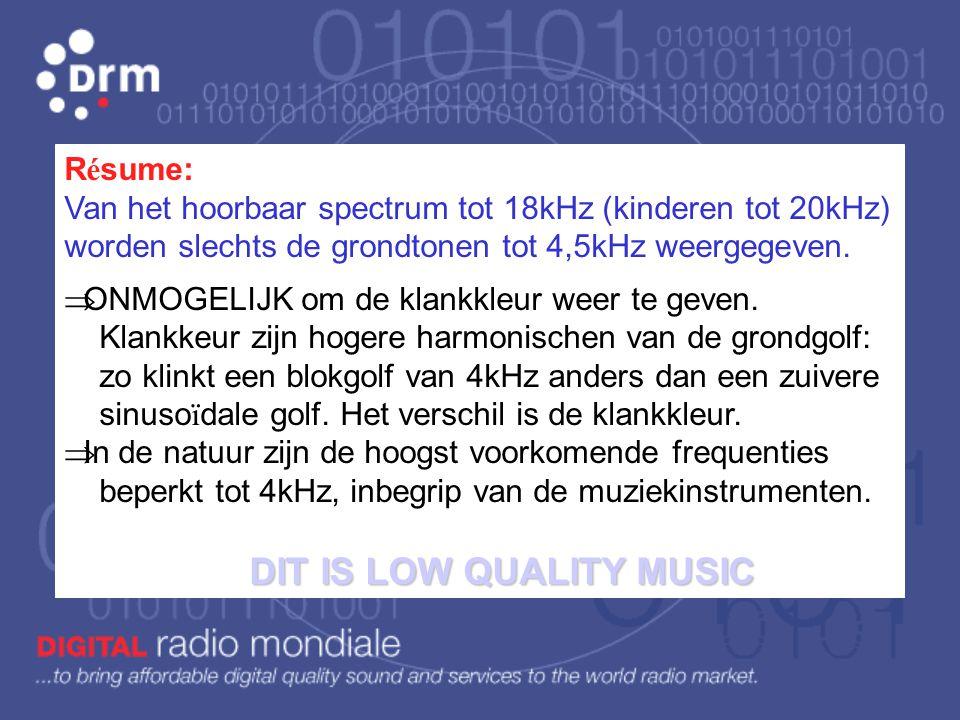 Résume: Van het hoorbaar spectrum tot 18kHz (kinderen tot 20kHz) worden slechts de grondtonen tot 4,5kHz weergegeven.