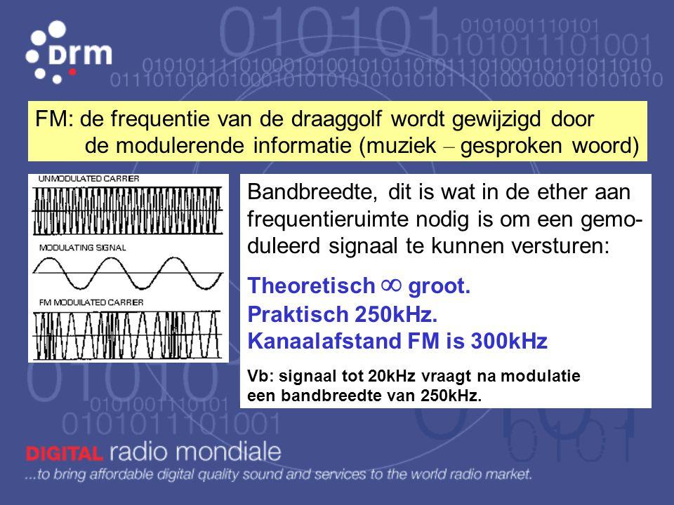 FM: de frequentie van de draaggolf wordt gewijzigd door de modulerende informatie (muziek – gesproken woord)