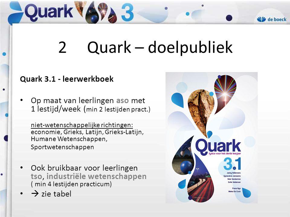 2 Quark – doelpubliek Quark 3.1 - leerwerkboek