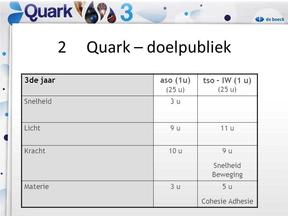 2 Quark – doelpubliek 3de jaar aso (1u) tso – IW (1 u) (25 u) (25 u)