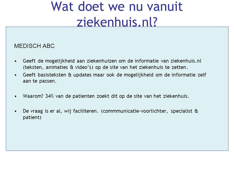 Wat doet we nu vanuit ziekenhuis.nl
