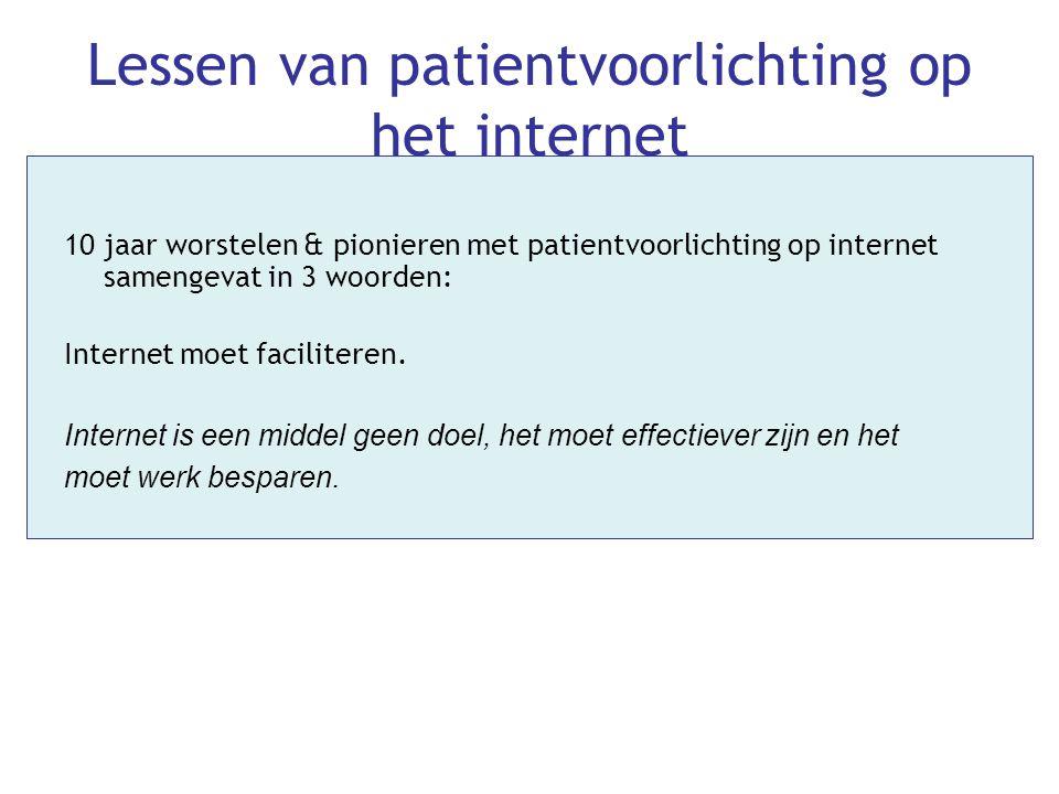 Lessen van patientvoorlichting op het internet