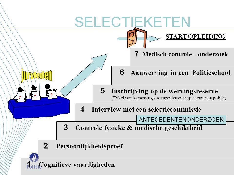 SELECTIEKETEN 7 Medisch controle - onderzoek