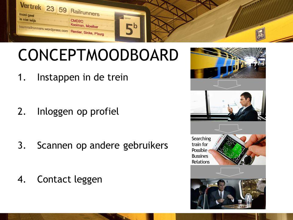 CONCEPTMOODBOARD Instappen in de trein Inloggen op profiel