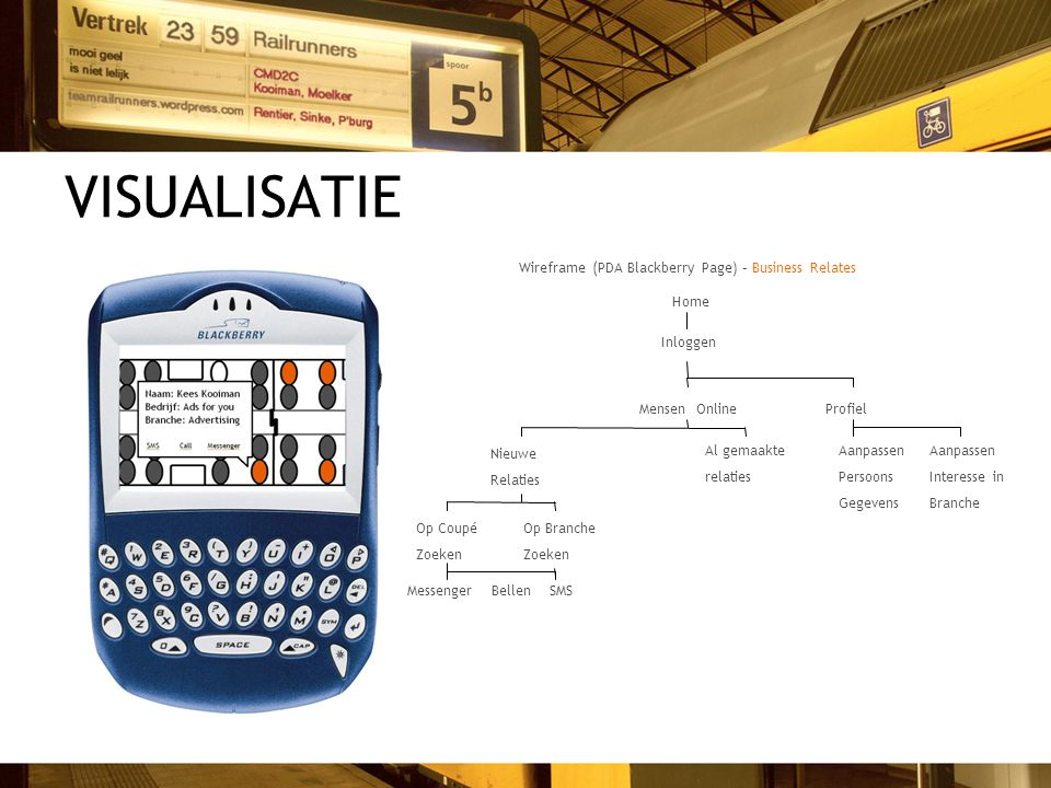 VISUALISATIE Wireframe (PDA Blackberry Page) – Business Relates Home