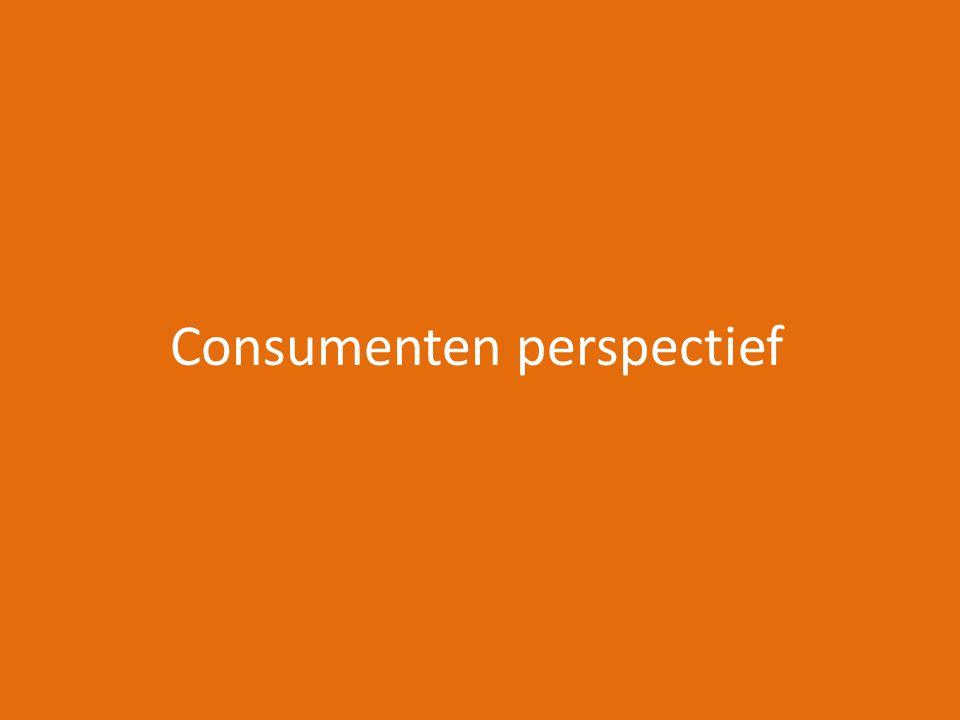 Consumenten perspectief