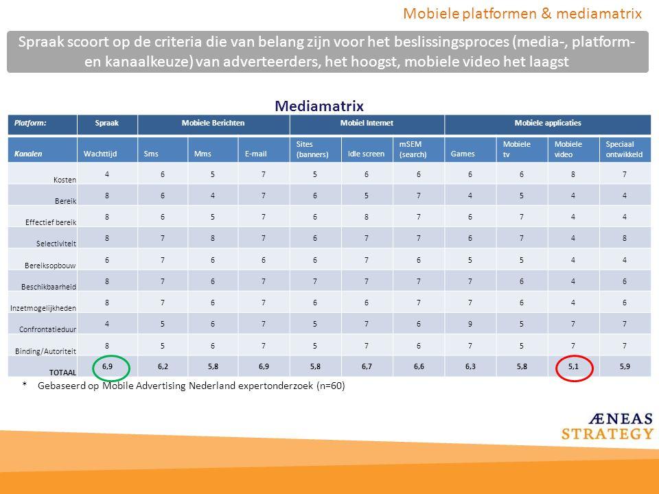 Mobiele platformen & mediamatrix