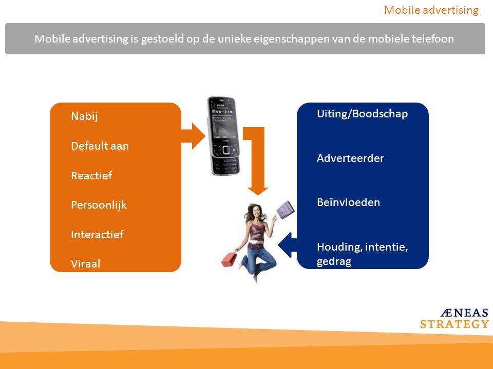 Mobile advertising Mobile advertising is gestoeld op de unieke eigenschappen van de mobiele telefoon.