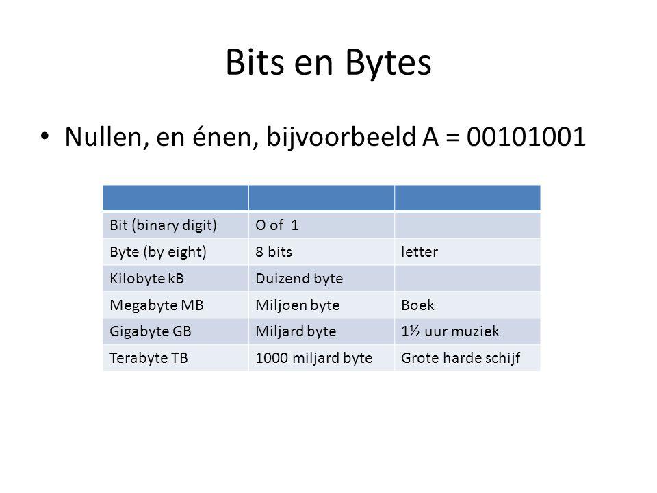 Bits en Bytes Nullen, en énen, bijvoorbeeld A = 00101001
