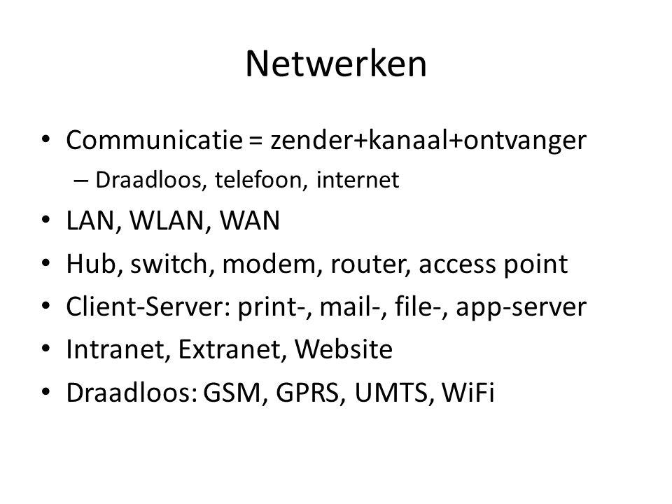 Netwerken Communicatie = zender+kanaal+ontvanger LAN, WLAN, WAN