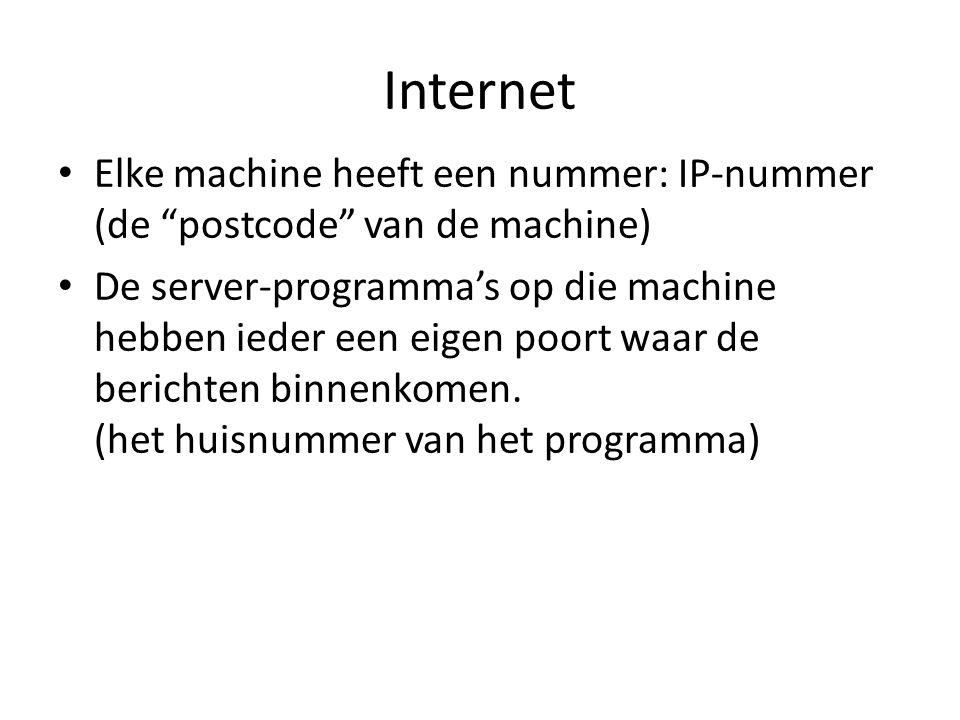 Internet Elke machine heeft een nummer: IP-nummer (de postcode van de machine)