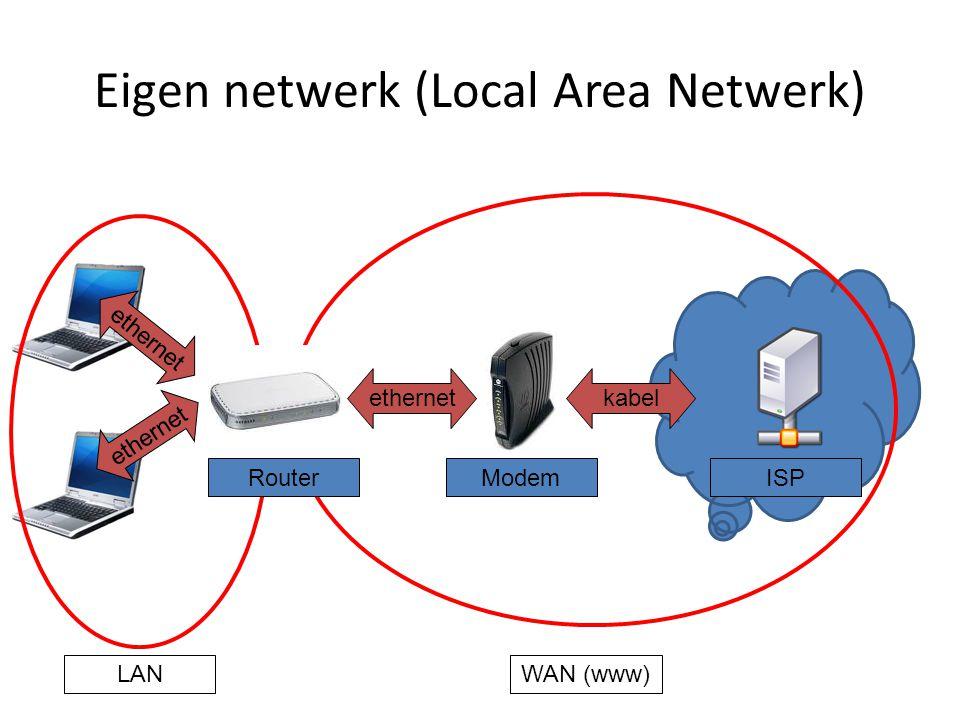 Eigen netwerk (Local Area Netwerk)