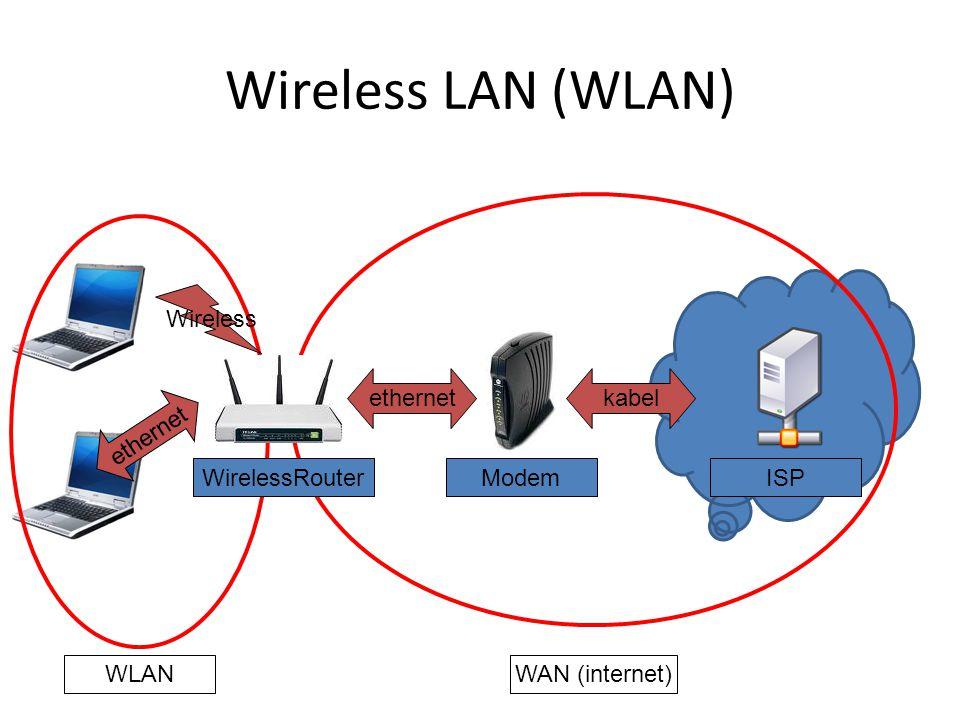 Wireless LAN (WLAN) Wireless ethernet kabel ethernet WirelessRouter