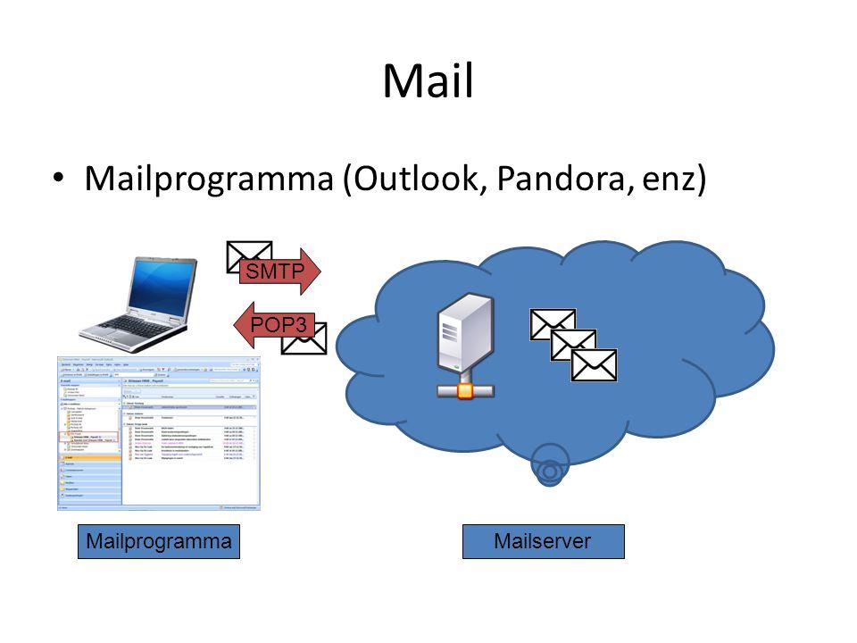 Mail Mailprogramma (Outlook, Pandora, enz) SMTP POP3 Mailprogramma