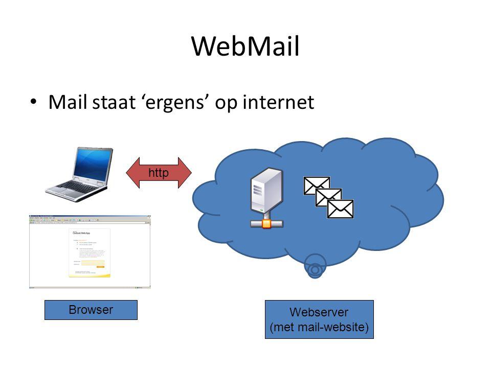 WebMail Mail staat 'ergens' op internet http Browser Webserver