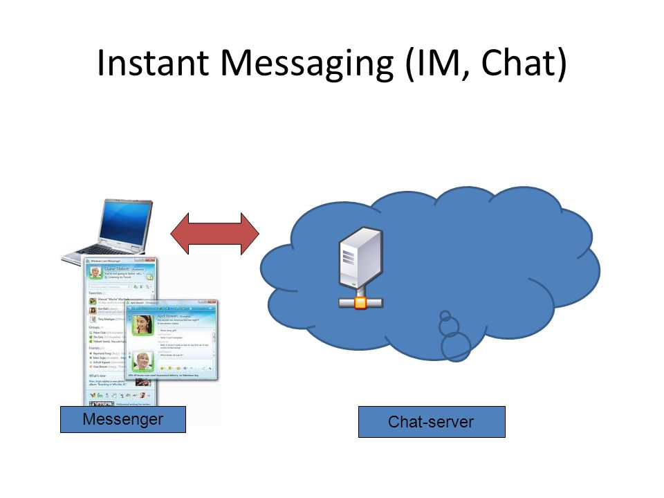 Instant Messaging (IM, Chat)