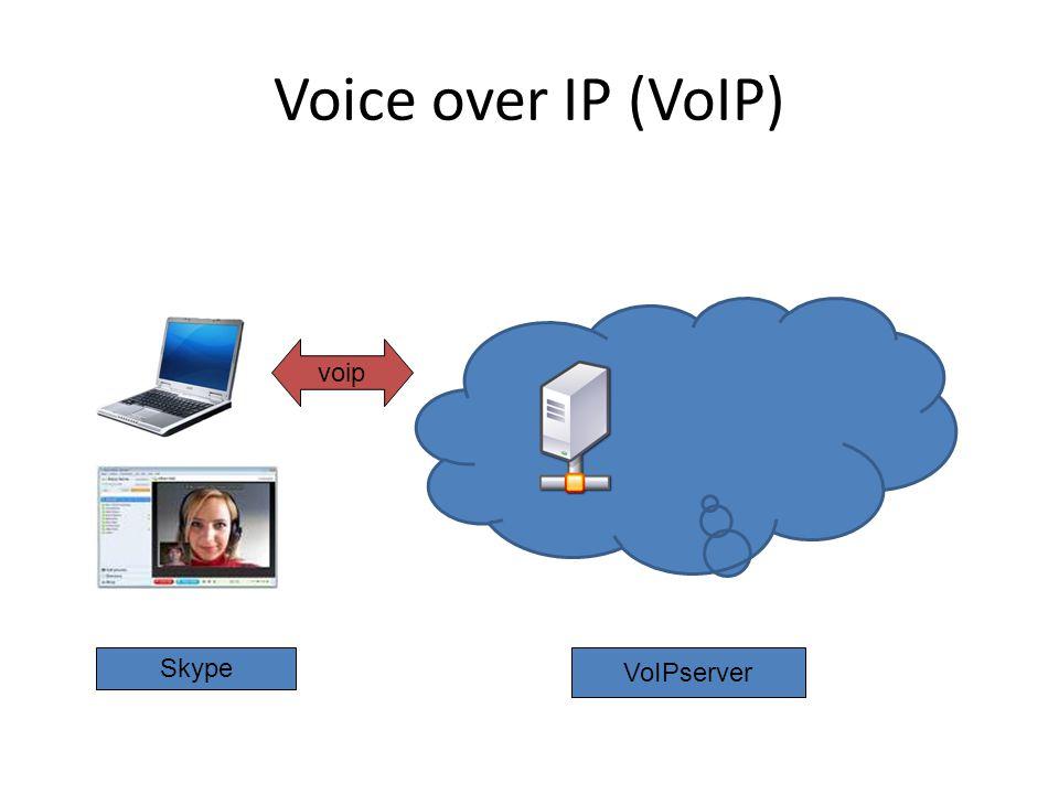 Voice over IP (VoIP) voip Skype VoIPserver