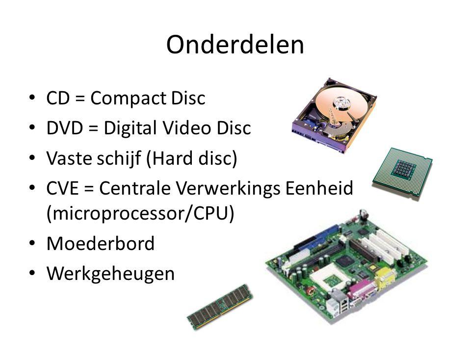 Onderdelen CD = Compact Disc DVD = Digital Video Disc