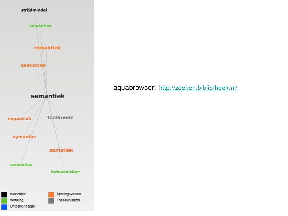 aquabrowser: http://zoeken.bibliotheek.nl/