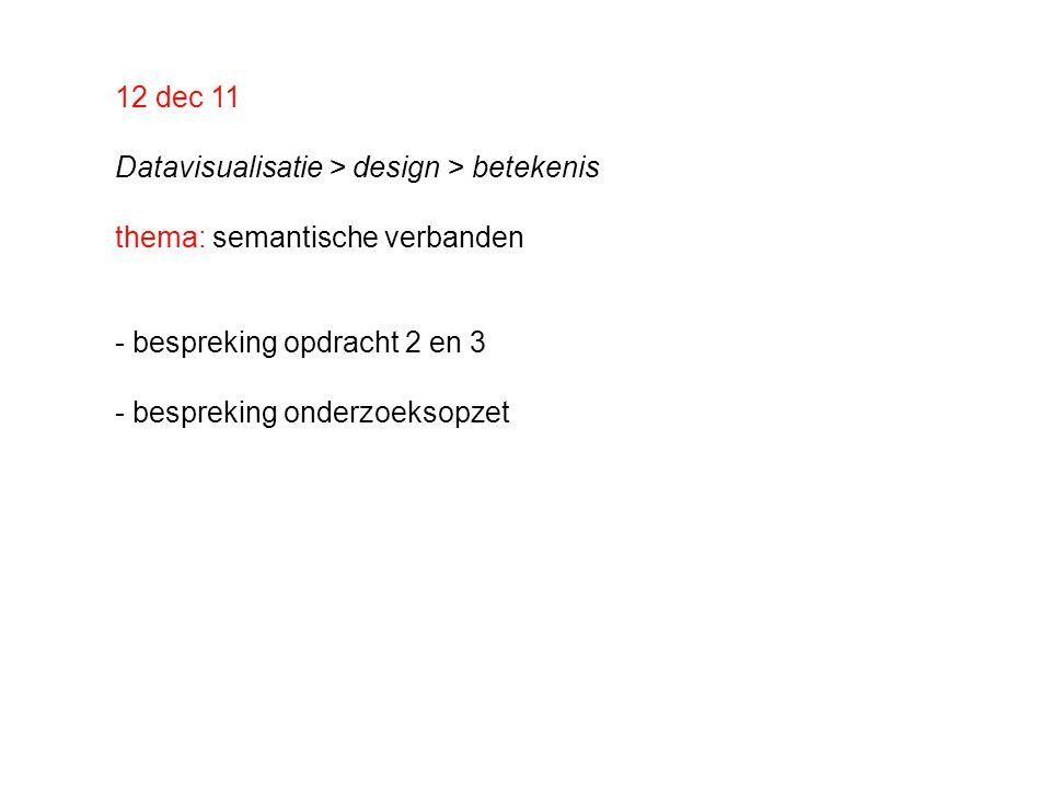 12 dec 11 Datavisualisatie > design > betekenis. thema: semantische verbanden. bespreking opdracht 2 en 3.