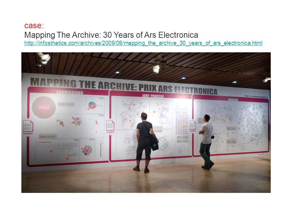 Mapping The Archive: 30 Years of Ars Electronica