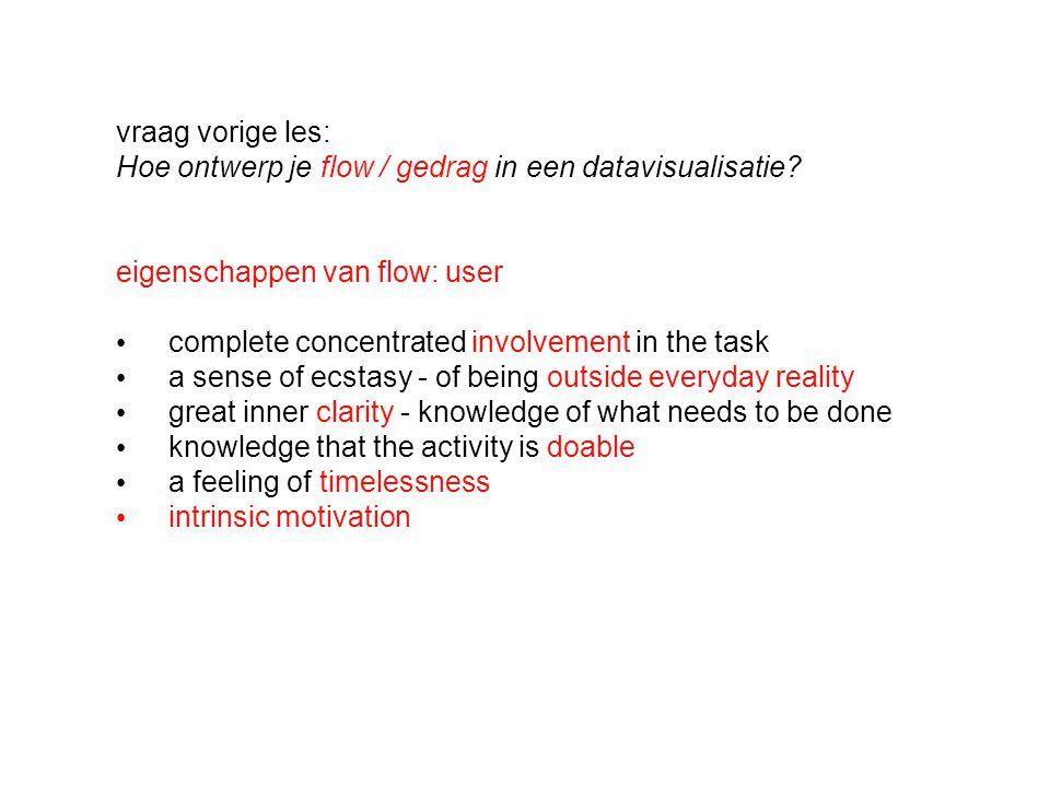 vraag vorige les: Hoe ontwerp je flow / gedrag in een datavisualisatie eigenschappen van flow: user.