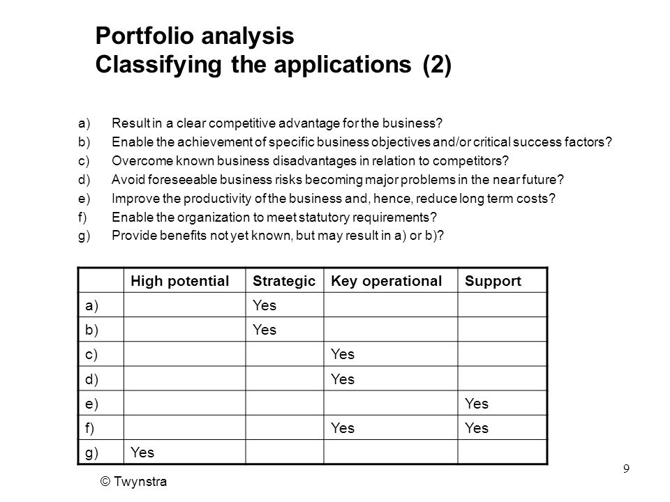 Portfolio analysis Classifying the applications (2)