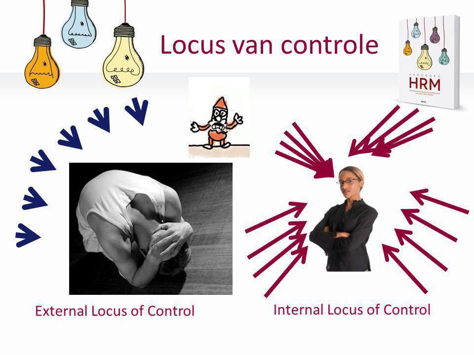 Locus van controle External Locus of Control Internal Locus of Control