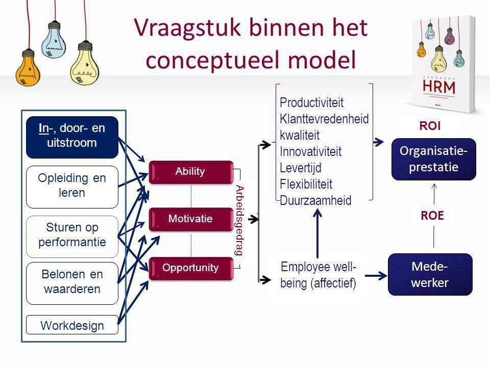 Vraagstuk binnen het conceptueel model