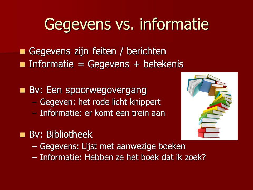 Gegevens vs. informatie