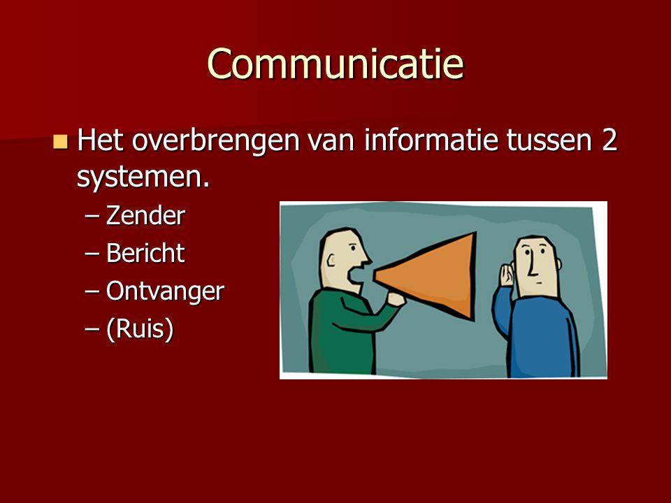 Communicatie Het overbrengen van informatie tussen 2 systemen. Zender