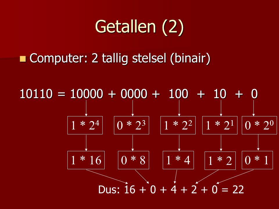 Getallen (2) Computer: 2 tallig stelsel (binair)