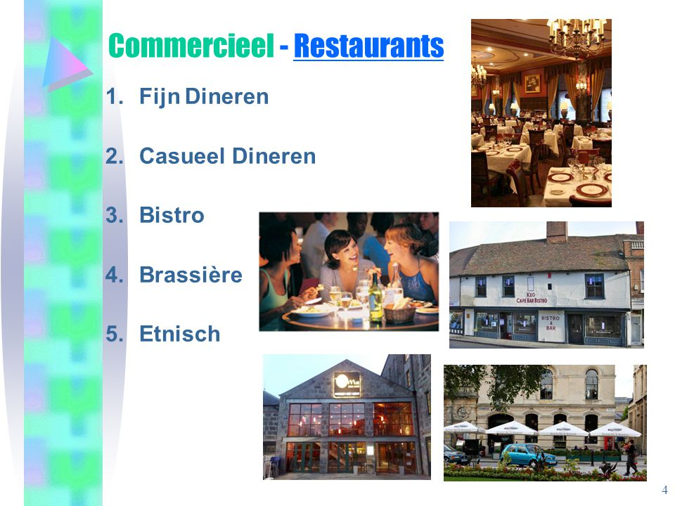 Commercieel - Restaurants